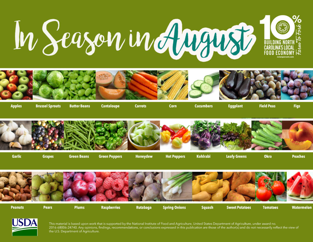 pics of fruits and veggies in season-July