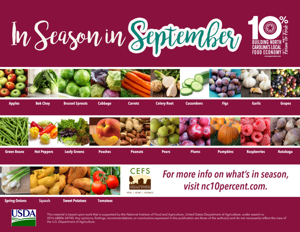pics of fruits and veggies in season-September