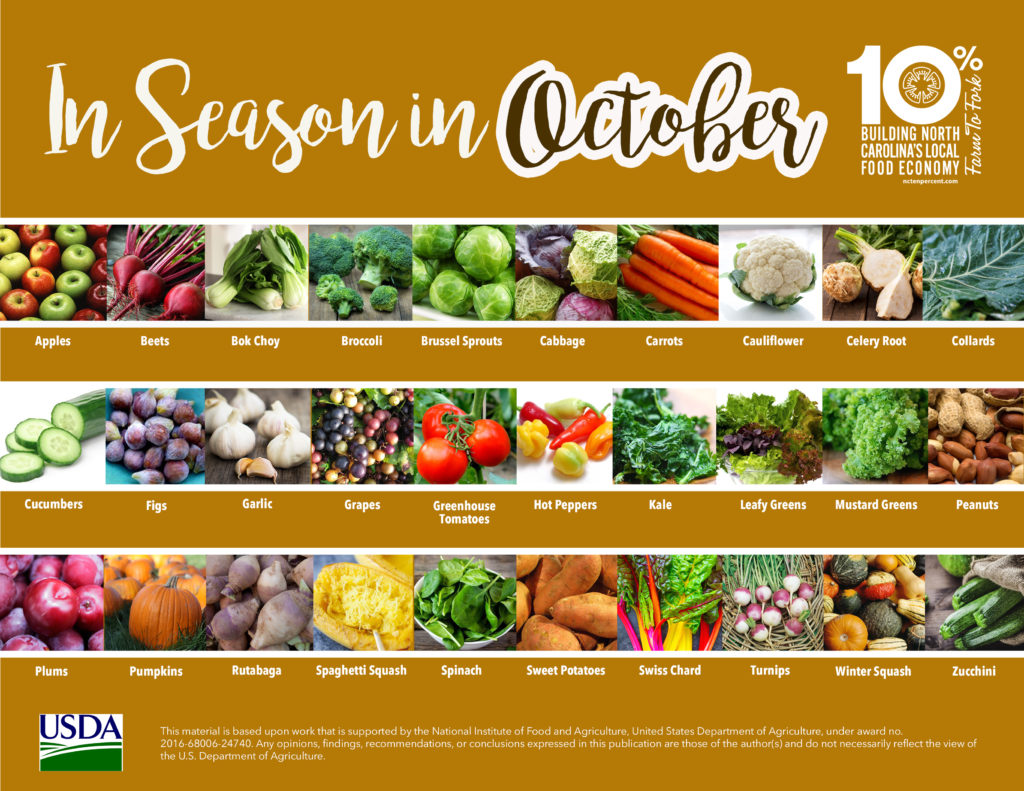 pics of fruits and veggies in season-October