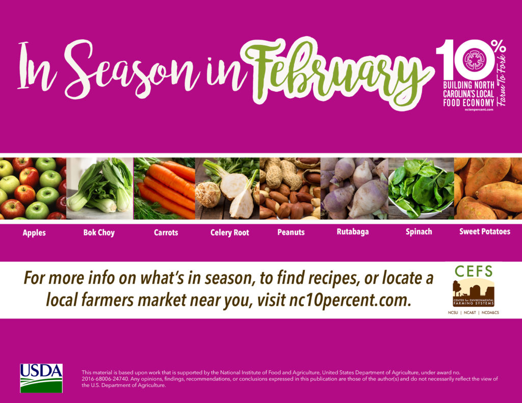 Vegetables and fruits in Season in February